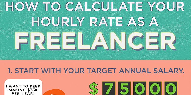 How to Calculate Your Freelance Hourly Rate Ryan Robinson for CreativeLive