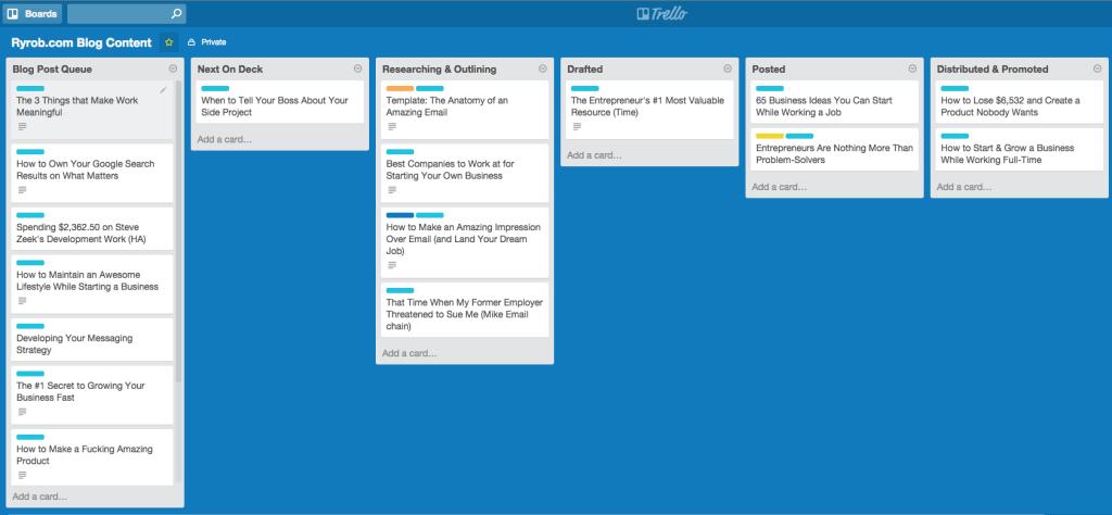Trello Board for ryrob Blog Content