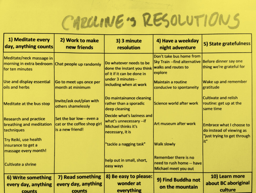 Personal-Development-to-Become-a-Better-Entrepreneur---Carolines-Resolutions