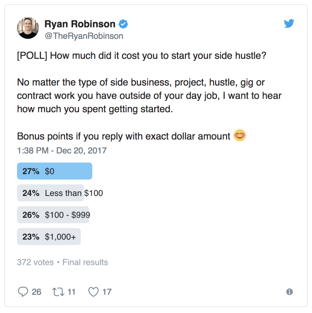 How to Fund a Side Hustle Ryan Robinson Twitter Poll