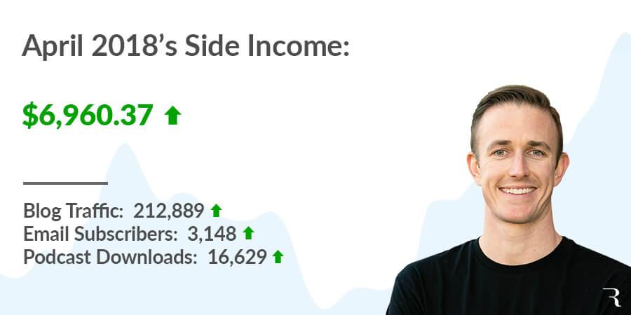 2018-04 April Side Income Report Ryan Robinson ryrob