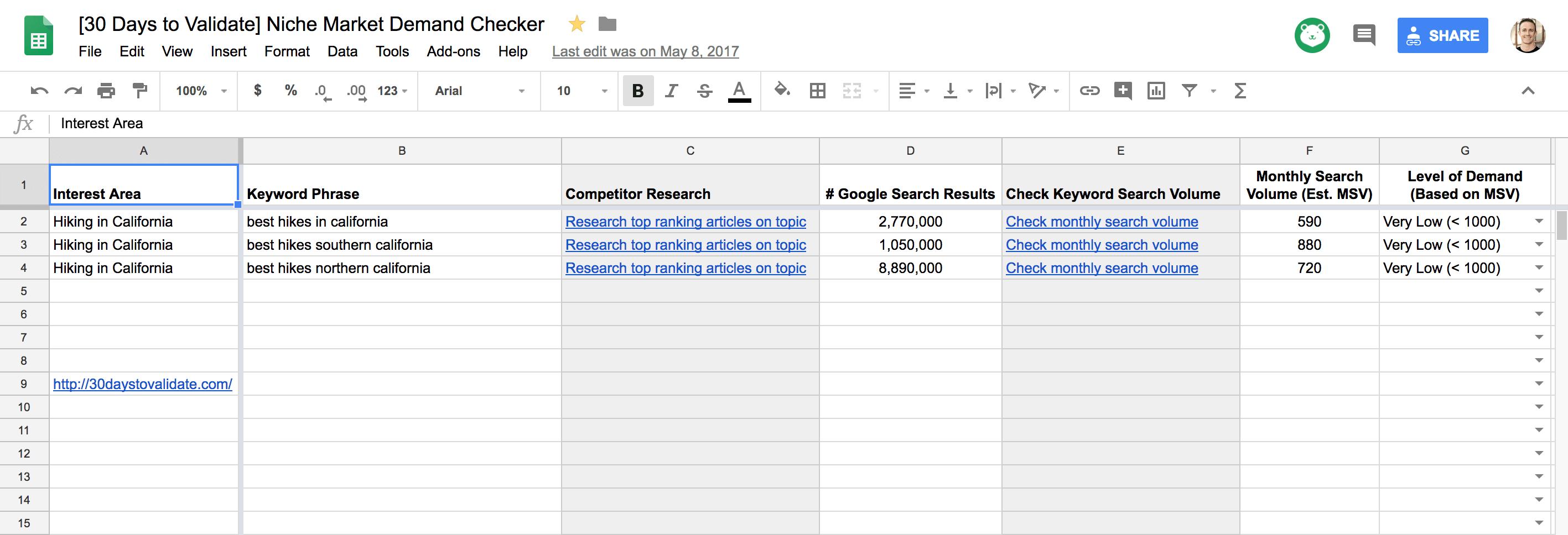 Niche Market Demand Checker (Keyword Estimator) to Choose Smart Blog Post Ideas Screenshot