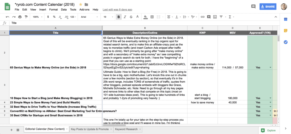 Editorial Calendar Snapshot of my Free Google Doc Blog Content Calendar Template