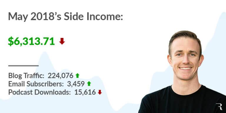 2018-05 May Side Income Report Ryan Robinson ryrob
