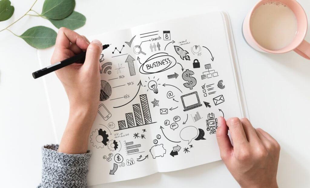 Blog Post Ideas Break Down Process