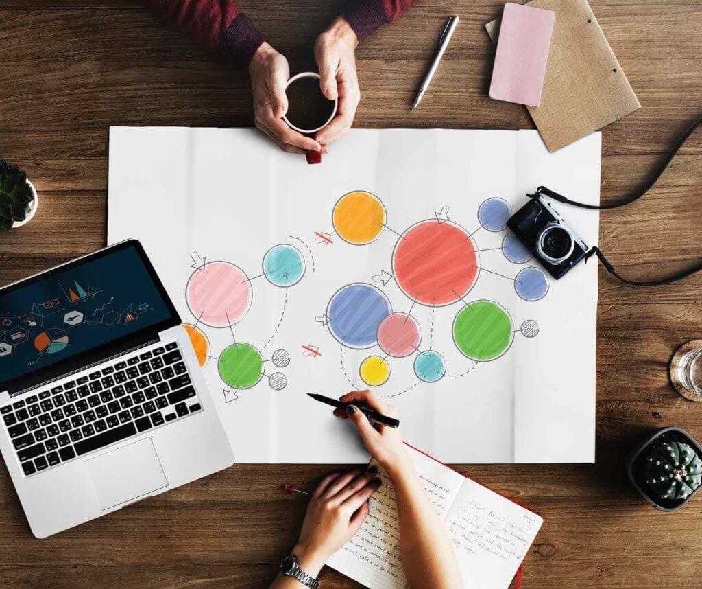 Blog Post Ideas Top Skills
