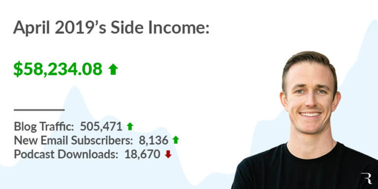 How I Made $58234 Blogging in 2019-04 April Side Income Report Ryan Robinson ryrob