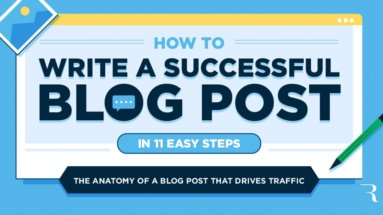 How to Write a Blog Post That Drives Traffic Graphic Hero