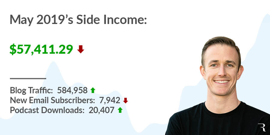 How I Made $57411 Blogging in 2019-05 May Side Income Report Ryan Robinson ryrob