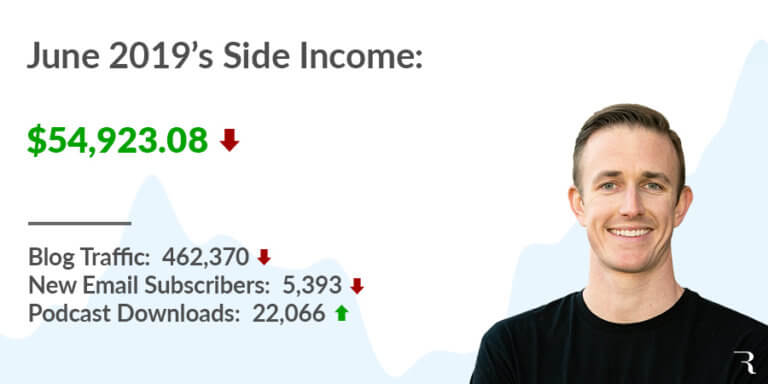 How I Made $54923 Blogging in 2019-06 June Side Income Report Ryan Robinson ryrob