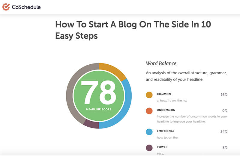 SEO for Bloggers How to Write a Good Headline for Your Article Tester