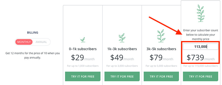 Screenshot of ConvertKit cost