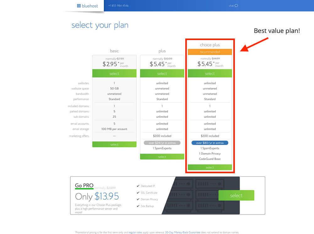 Creare un sito Web e scegliere le opzioni del piano di hosting