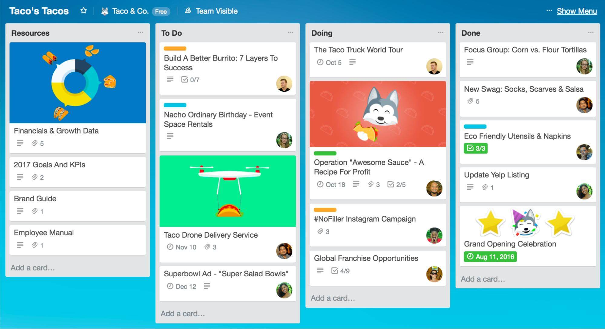 Trello in Use as One of the Best Blogging Tools for Productivity