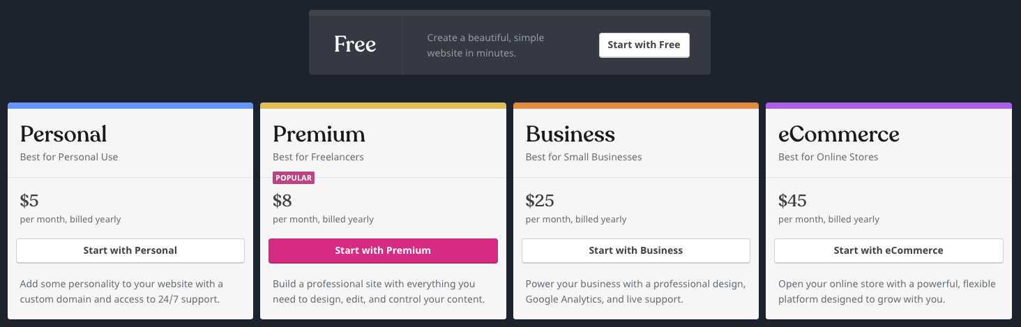 WordPress Pricing Plans for Website Builders to Use