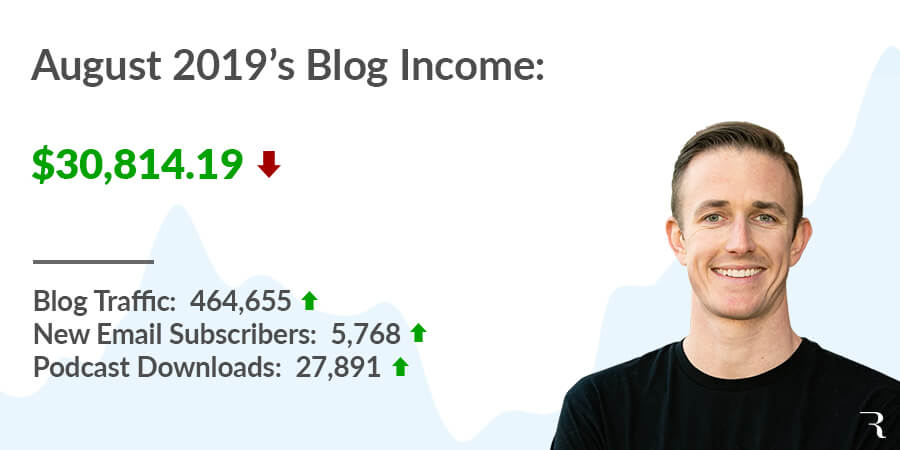 How I Made $30814 Blogging in August 2019 from Ryan Robinson Blog Income Report ryrob