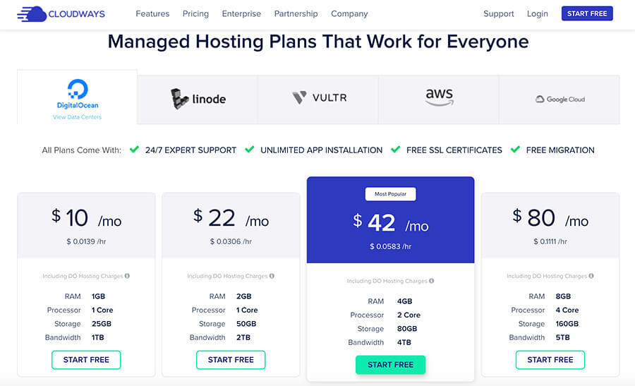 Monthly Web Hosting Plans Cloudways Pricing Options