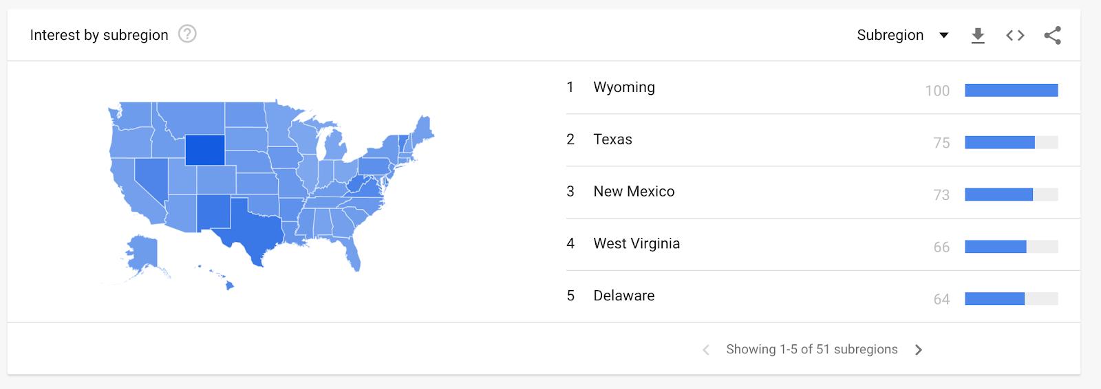 Risultati della ricerca di parole chiave di Google Trends per la popolarità geografica dei blog (schermata)