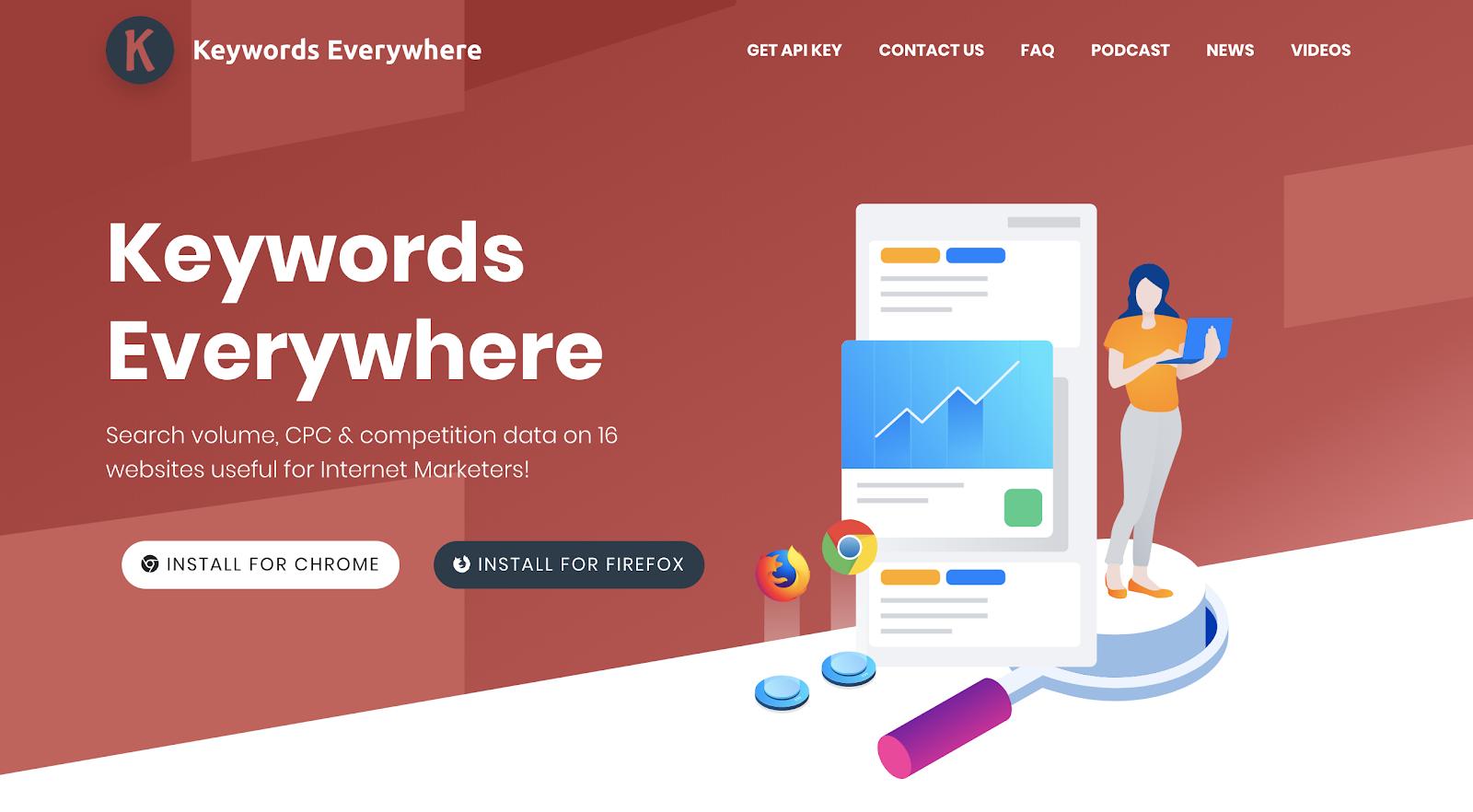 Immagine della homepage dello strumento Parole chiave ovunque