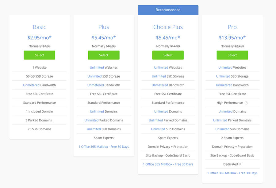 Bluehost Web Hosting Plans Pricing Comparison Page Screenshot