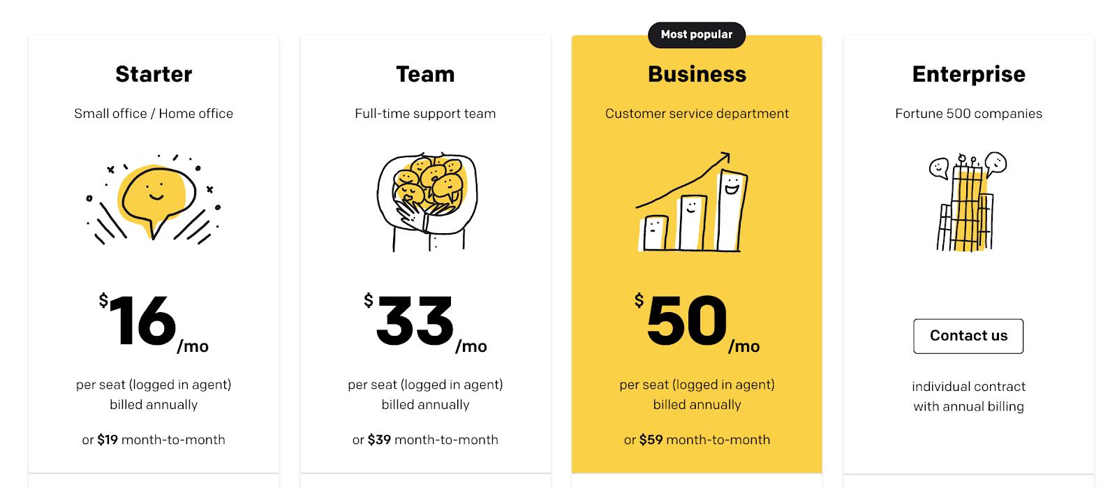 Plugin LiveChat per WordPress Quanto costa iniziare un blog?