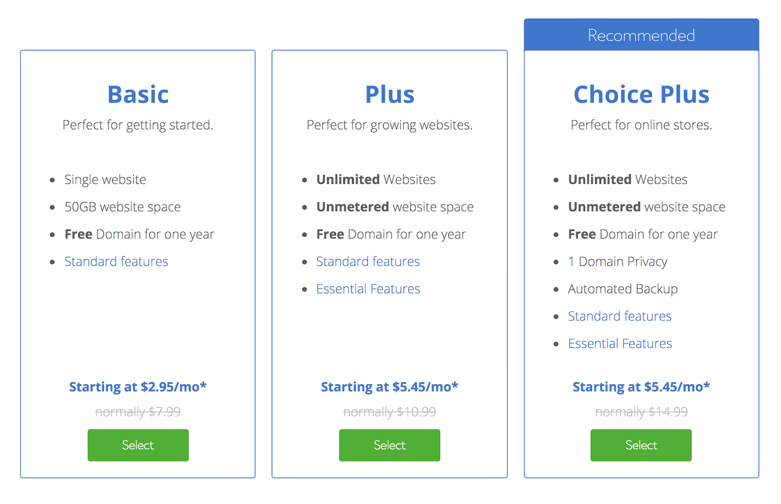 Spese di hosting Bluehost in Quanto costa iniziare un blog quest'anno