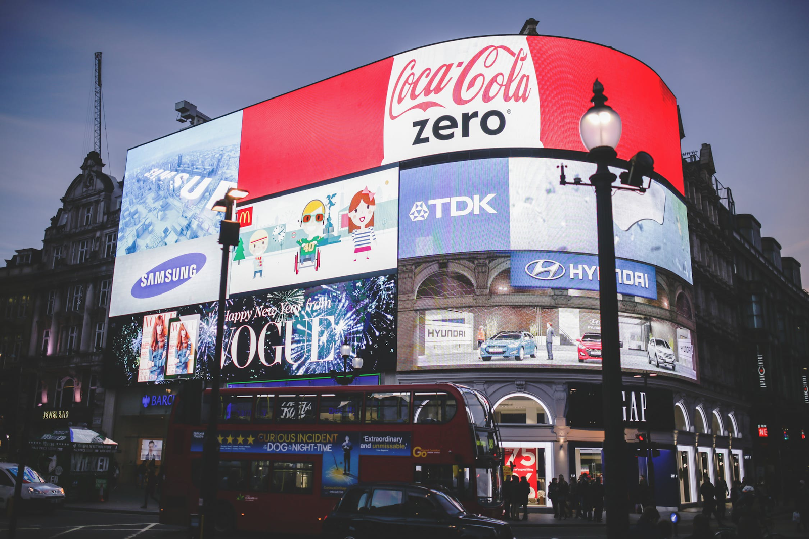 Advertising Costs to Blogging Your First Year