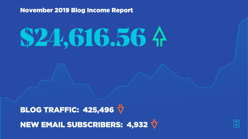 November Blog Income Report - How I Made 24,000 Blogging This Month