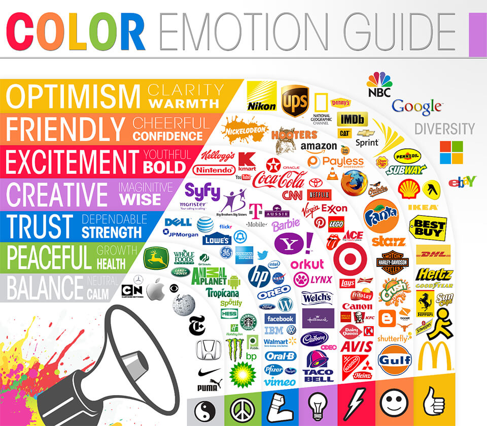 How to Choose a Domain Name That Matches Your Target Audience (Brand Color Emotions)