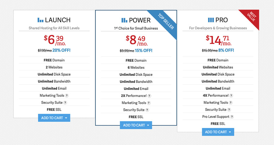 InMotion Web Hosting Plans and Pricing Comparison Explained (Screenshot)