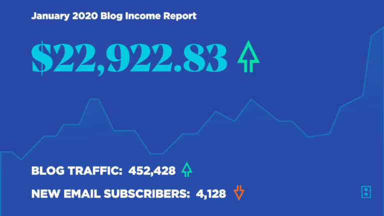 January 2020 Blog Income Report - How I Made $22,922 Blogging This Month