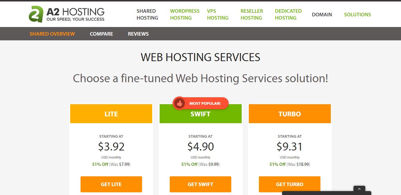 Confronto dei prezzi dei piani condivisi di hosting A2
