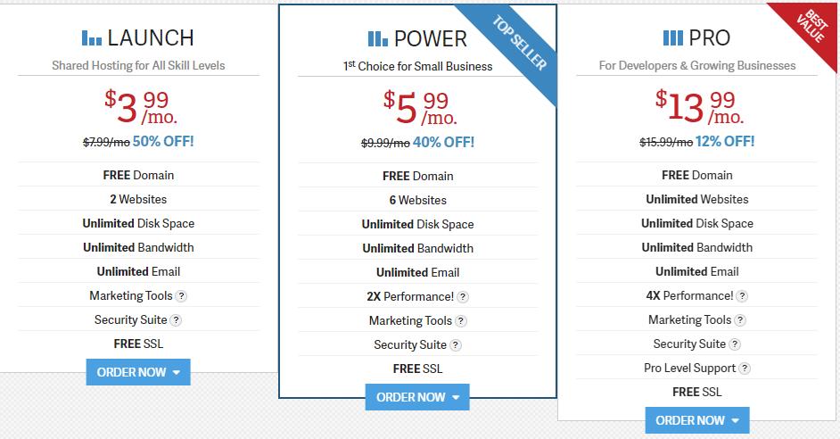 Confronto del piano tariffario di hosting condiviso tramite screenshot di Inmotion