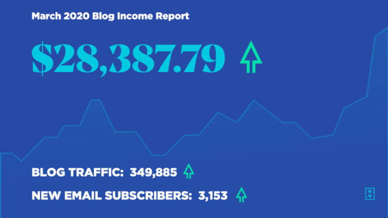 March 2020 Blog Income Report - How I Made $28,387 Blogging This Month