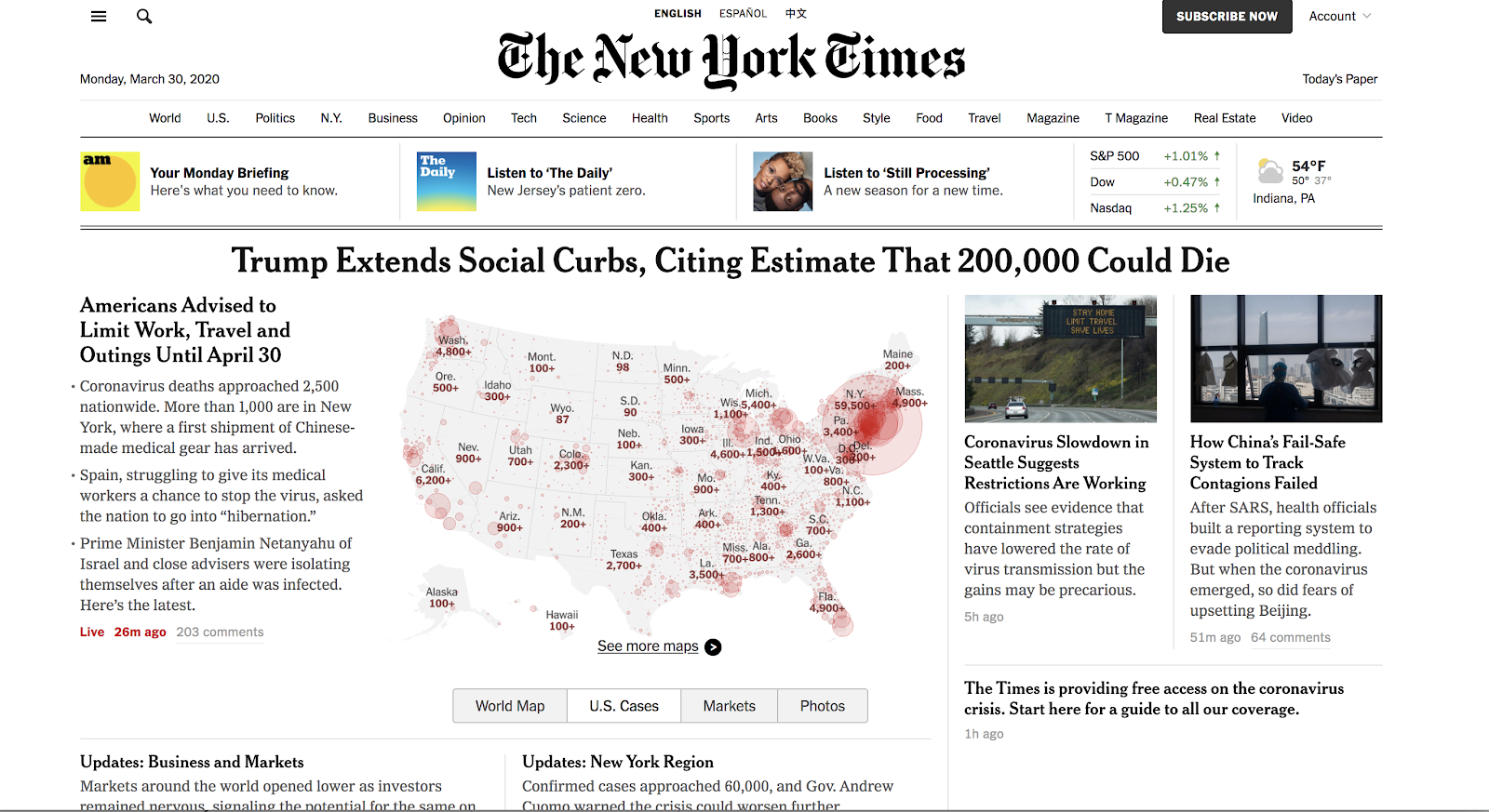 The New York Times Homepage Screenshot (Blog Layout Examples)