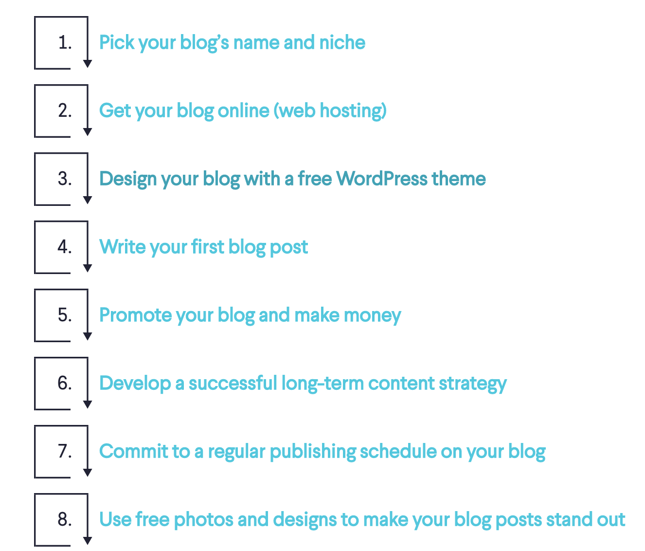 Using a Table of Contents to Enhance Your Blog Layout and Make Content Scannable (Screenshot of Menu)