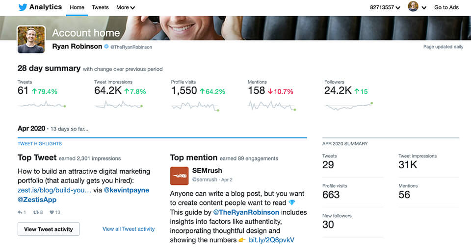 Twitter Social Media Analytics for Ryan Robinson ryrob Blog