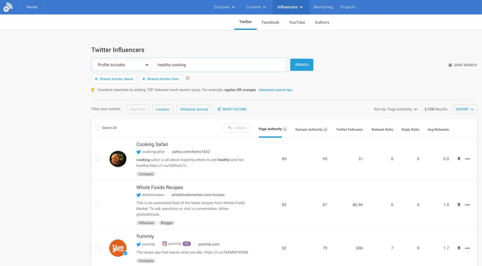 Buzzsumo Research on How to Find Your Target Audience for a Blog (Screenshot of Twitter Influencers)