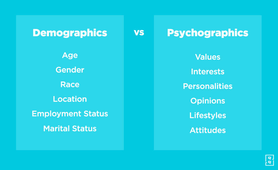 Graphics of Demography vs. Psychography (image)