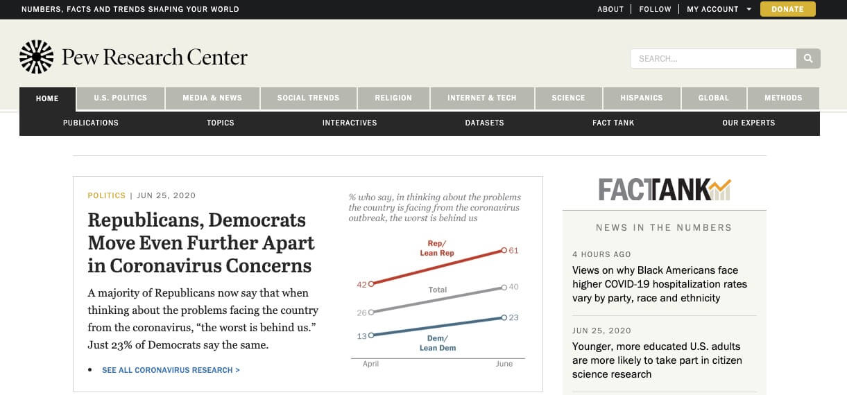 Pew Research Center Homepage Screenshot (Data Source on Audience Insights)