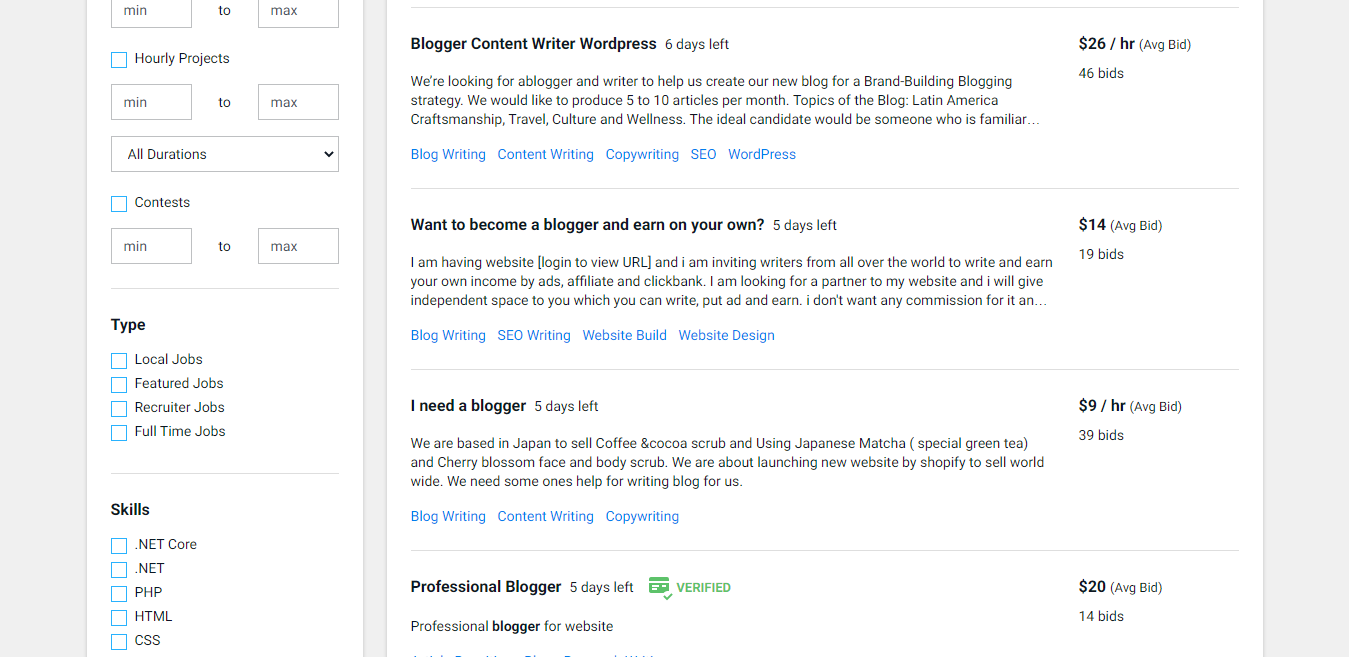 Freelancer (Screenshot) of Blogger Job Openings