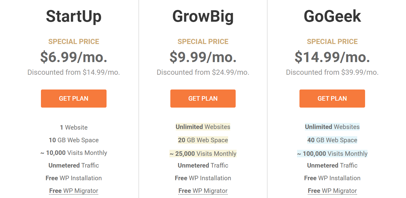 Siteground Hosting Pricing and Plans (Screenshot)