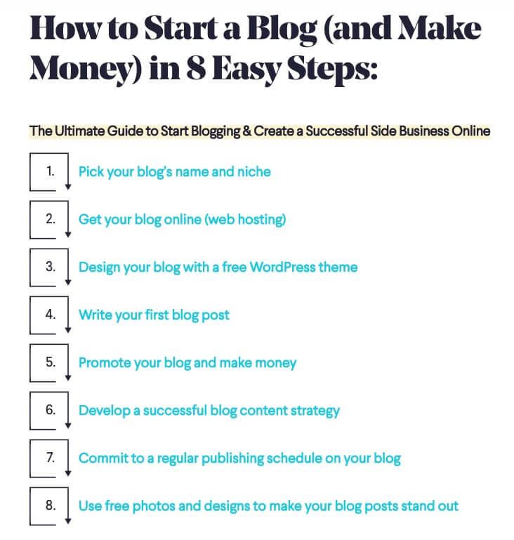 Blog Marketing Strategies to Use (Blog Layout and Menu Example) Screenshot
