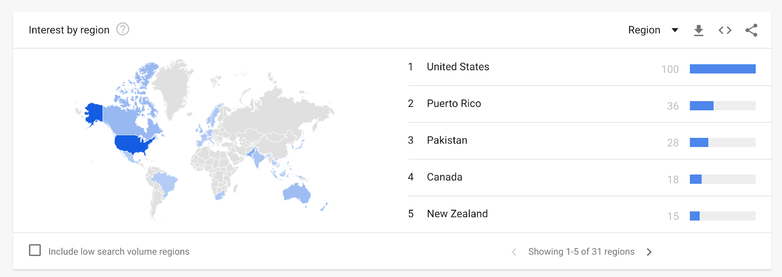 Screenshot of Google Trends Result for US Constitution (Example of Regionality in Search Volume)