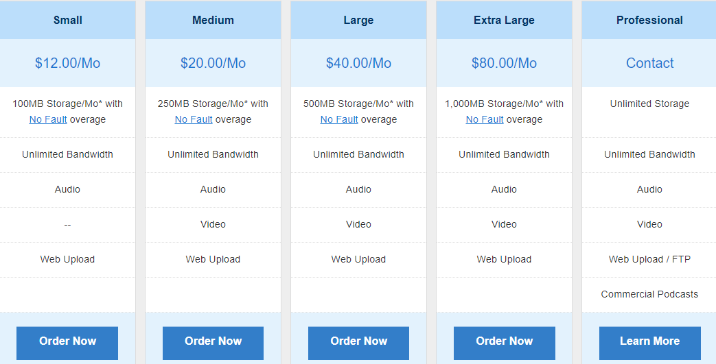 Blubrry Pricing Table Screenshot
