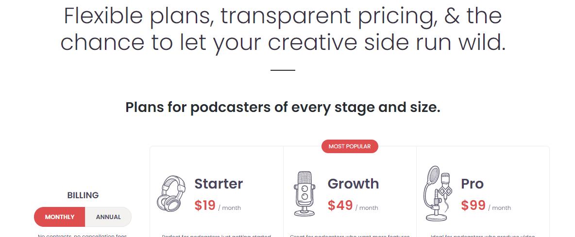Castos Podcast Hosting Pricing (Screenshot)