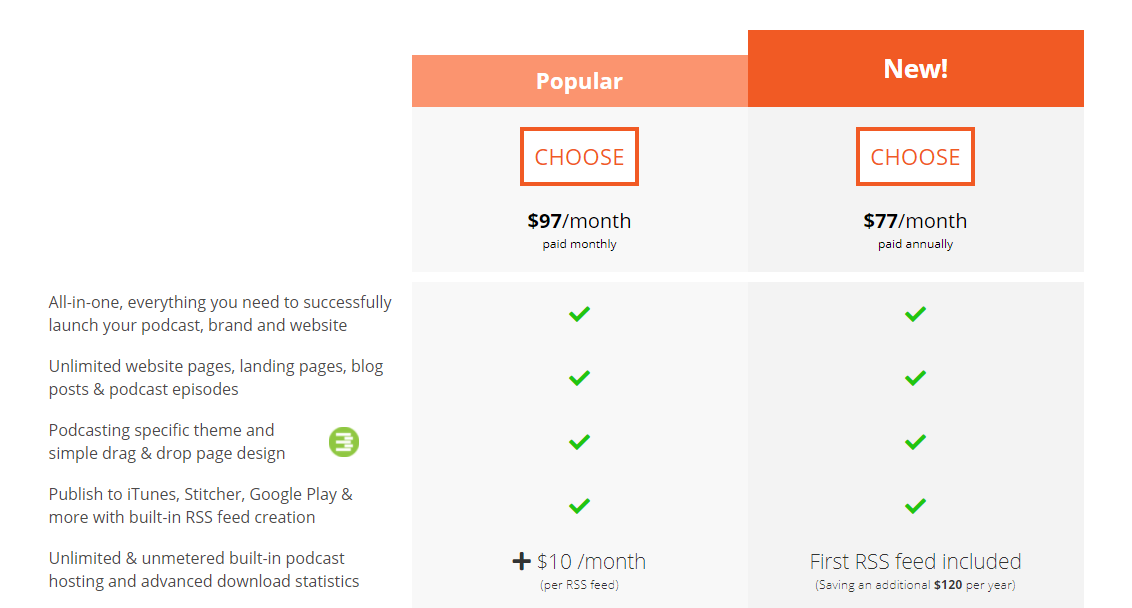 Pricing Table for Podcast Websites (Screenshot)