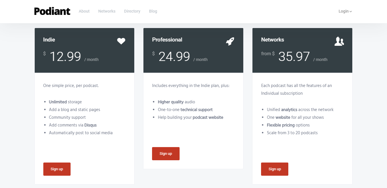 Pricing for Podiant Podcast Hosting (Screenshot) Table of Prices