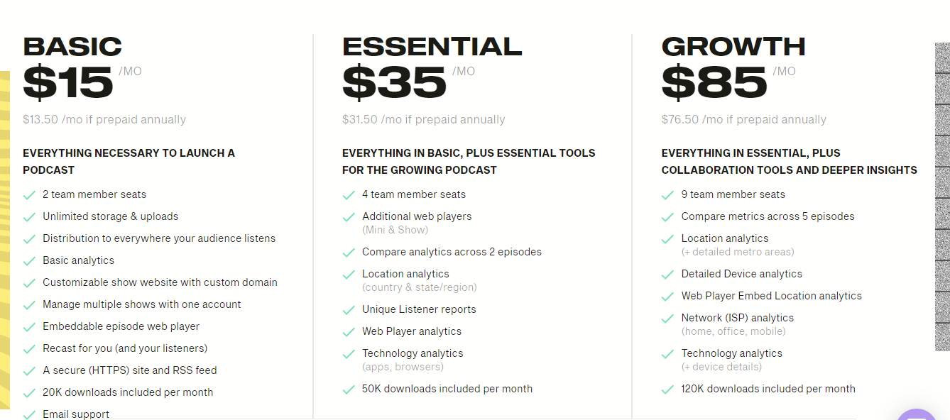 Simplecase Pricing Table (Screenshot) and Comparison of Podcast Hosting Prices