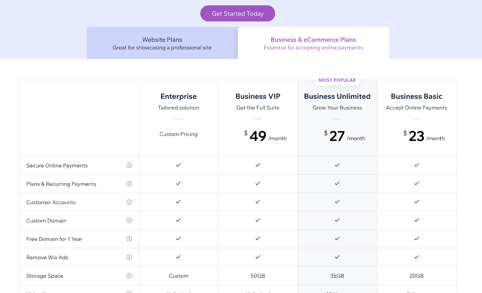 Wix eCommerce Pricing Table (Comparison and Details) Screenshot